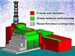 Основные новые конструкции и оставшиеся части 4-го блока